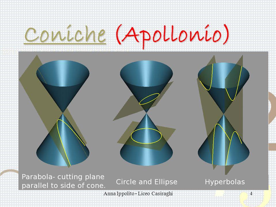Anna Ippolito - Liceo Casiraghi4 ConicheConiche (Apollonio) Coniche
