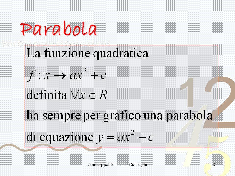 8 Parabola