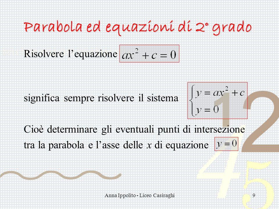 9 Parabola ed equazioni di 2° grado Risolvere lequazione significa sempre risolvere il sistema Cioè determinare gli eventuali punti di intersezione tra la parabola e lasse delle x di equazione