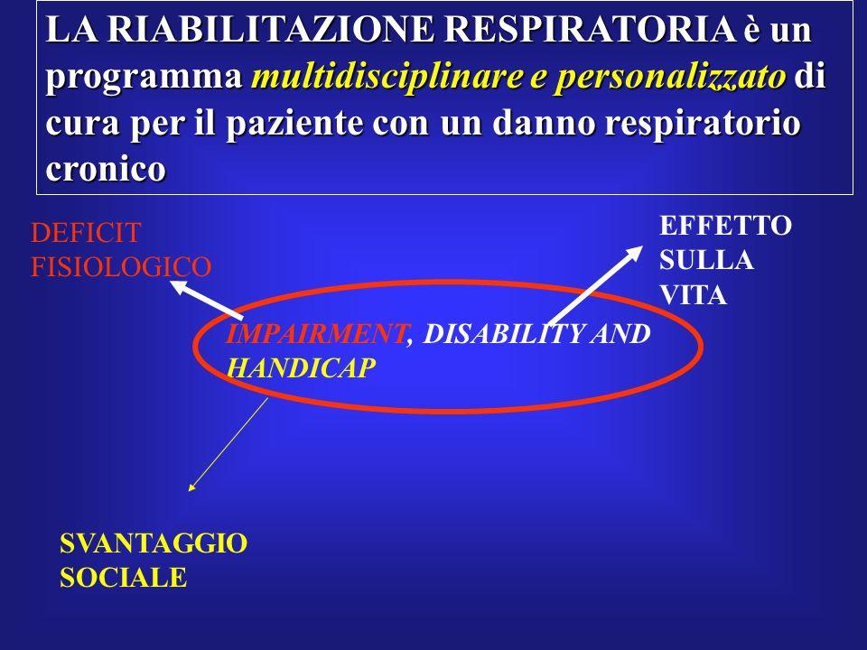 IMPAIRMENT, DISABILITY AND HANDICAP DEFICIT FISIOLOGICO EFFETTO SULLA VITA SVANTAGGIO SOCIALE LA RIABILITAZIONE RESPIRATORIA è un programma multidisci