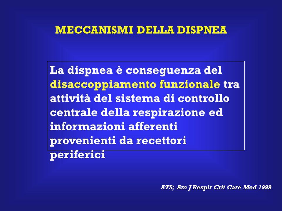 MECCANISMI DELLA DISPNEA La dispnea è conseguenza del disaccoppiamento funzionale tra attività del sistema di controllo centrale della respirazione ed informazioni afferenti provenienti da recettori periferici ATS; Am J Respir Crit Care Med 1999