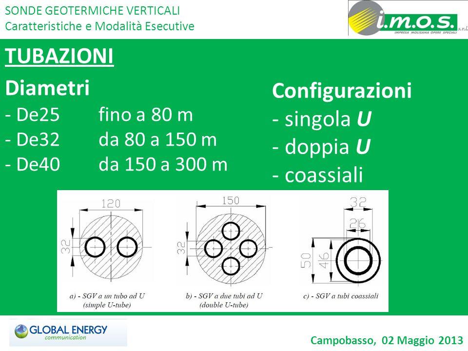 TUBAZIONI Diametri - De25fino a 80 m - De32da 80 a 150 m - De40da 150 a 300 m Configurazioni - singola U - doppia U - coassiali SONDE GEOTERMICHE VERT
