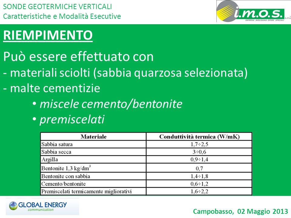 RIEMPIMENTO Può essere effettuato con - materiali sciolti (sabbia quarzosa selezionata) - malte cementizie miscele cemento/bentonite premiscelati SOND