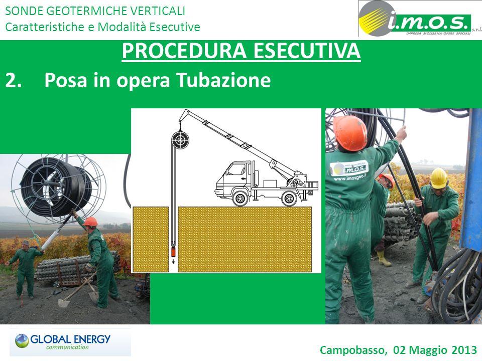 PROCEDURA ESECUTIVA 2.Posa in opera Tubazione SONDE GEOTERMICHE VERTICALI Caratteristiche e Modalità Esecutive Campobasso, 02 Maggio 2013