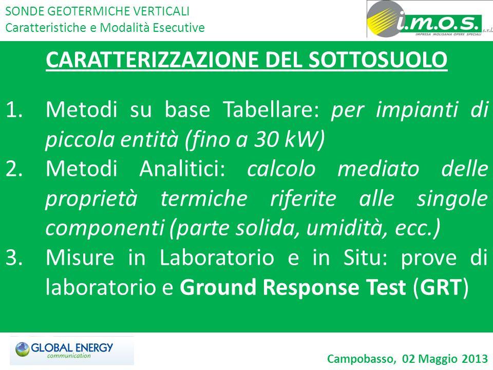 CARATTERIZZAZIONE DEL SOTTOSUOLO 1.Metodi su base Tabellare: per impianti di piccola entità (fino a 30 kW) 2.Metodi Analitici: calcolo mediato delle p