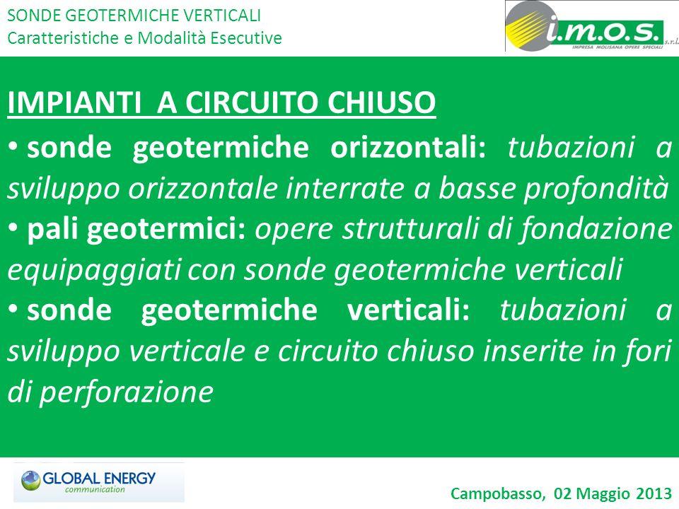 IMPIANTI A CIRCUITO CHIUSO sonde geotermiche orizzontali: tubazioni a sviluppo orizzontale interrate a basse profondità pali geotermici: opere struttu