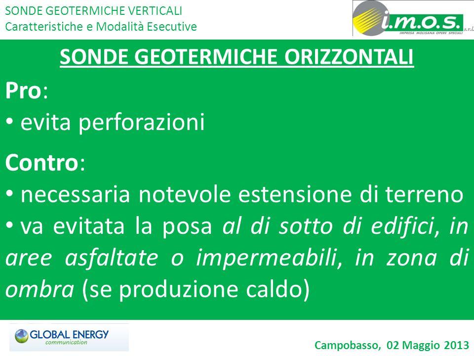 SONDE GEOTERMICHE ORIZZONTALI Pro: evita perforazioni Contro: necessaria notevole estensione di terreno va evitata la posa al di sotto di edifici, in