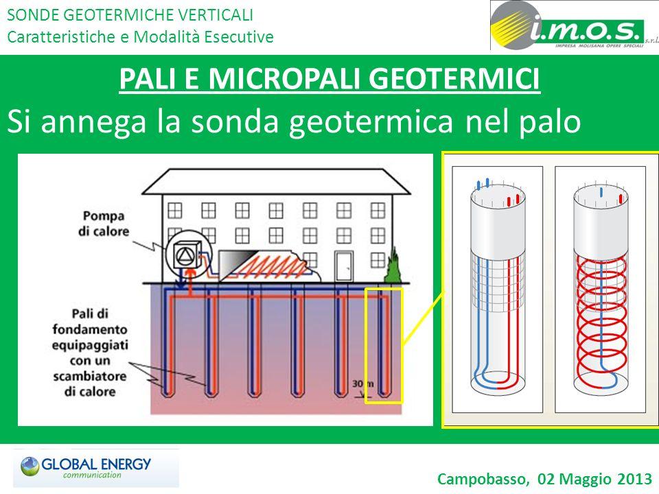 PALI E MICROPALI GEOTERMICI Si annega la sonda geotermica nel palo SONDE GEOTERMICHE VERTICALI Caratteristiche e Modalità Esecutive Campobasso, 02 Mag