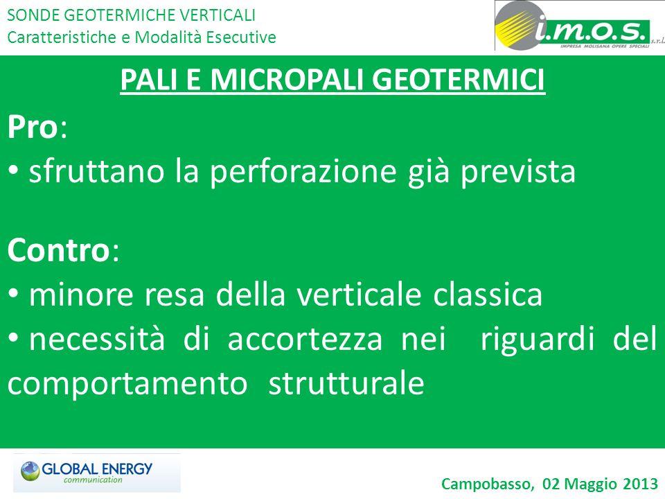 PALI E MICROPALI GEOTERMICI Pro: sfruttano la perforazione già prevista Contro: minore resa della verticale classica necessità di accortezza nei rigua