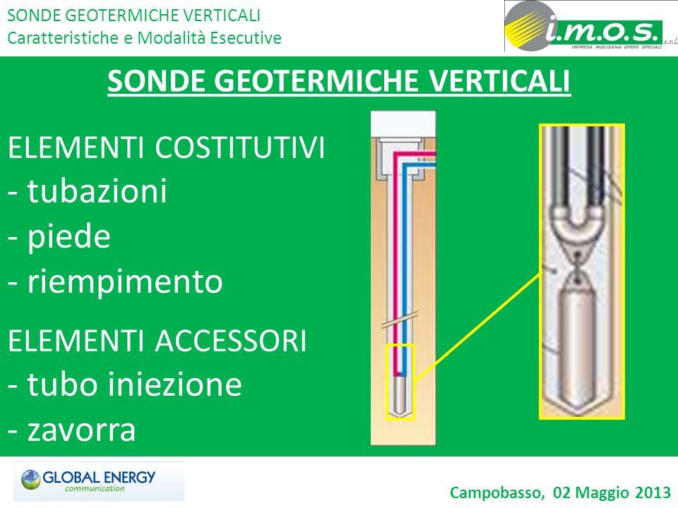 SONDE GEOTERMICHE VERTICALI ELEMENTI COSTITUTIVI - tubazioni - piede - riempimento ELEMENTI ACCESSORI - tubo iniezione - zavorra SONDE GEOTERMICHE VER
