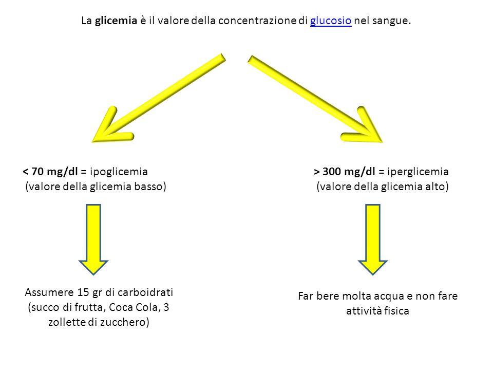 La glicemia è il valore della concentrazione di glucosio nel sangue.glucosio < 70 mg/dl = ipoglicemia (valore della glicemia basso) > 300 mg/dl = iper