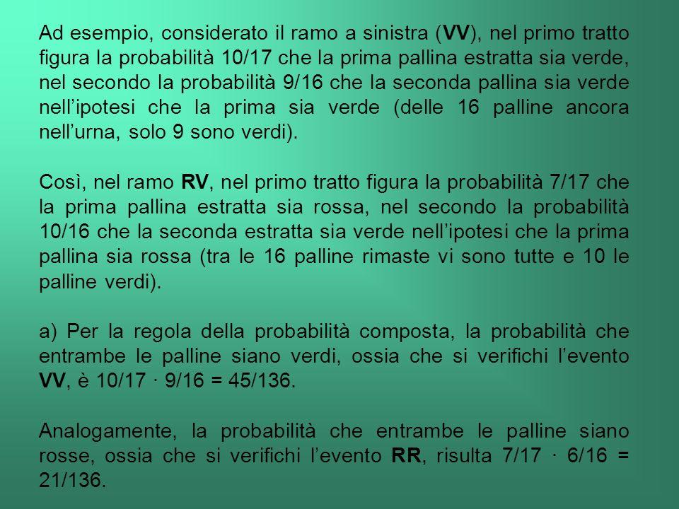 Ad esempio, considerato il ramo a sinistra (VV), nel primo tratto figura la probabilità 10/17 che la prima pallina estratta sia verde, nel secondo la