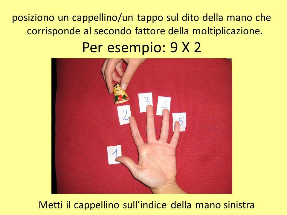 posiziono un cappellino/un tappo sul dito della mano che c corrisponde al secondo fattore della moltiplicazione. Per esempio: 9 X 2 Metti il cappellin
