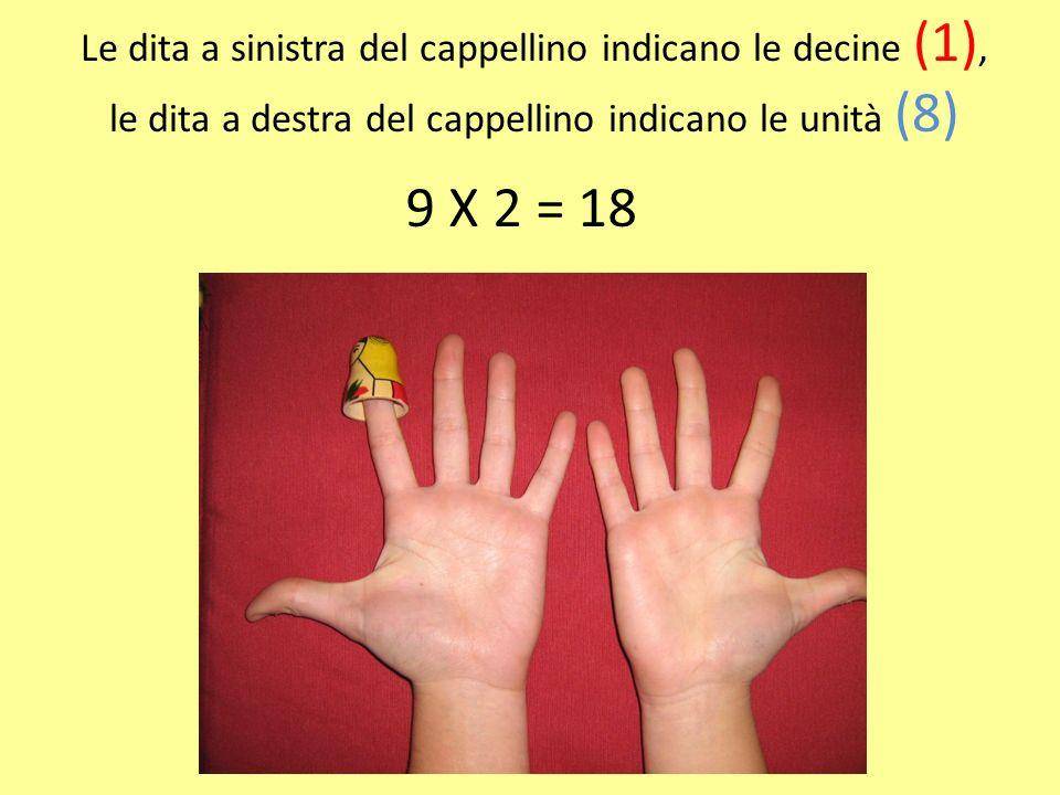 Le dita a sinistra del cappellino indicano le decine (1), le dita a destra del cappellino indicano le unità (8) 9 X 2 = 18