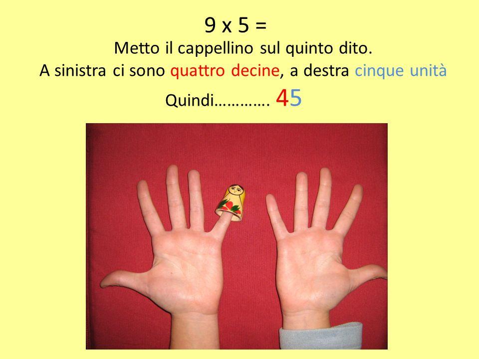 9 x 5 = Metto il cappellino sul quinto dito. A sinistra ci sono quattro decine, a destra cinque unità Quindi…………. 45
