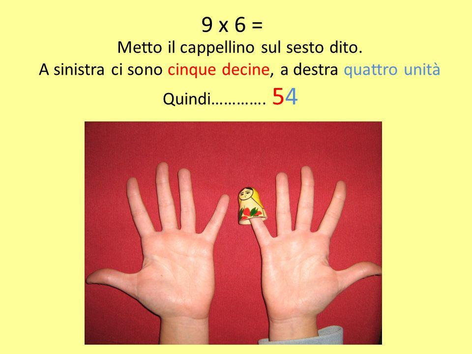 9 x 6 = Metto il cappellino sul sesto dito. A sinistra ci sono cinque decine, a destra quattro unità Quindi…………. 54