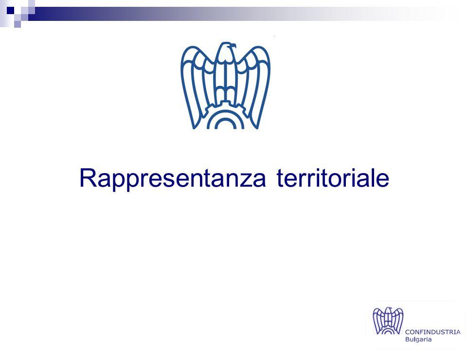 Rappresentanza territoriale