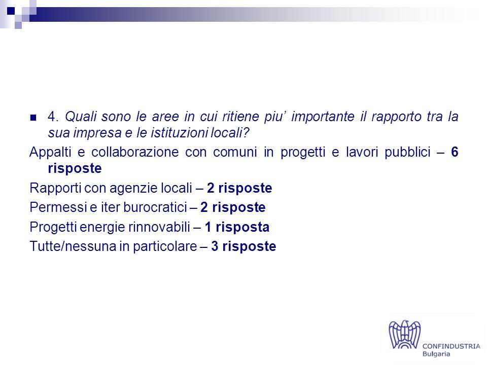 4. Quali sono le aree in cui ritiene piu importante il rapporto tra la sua impresa e le istituzioni locali? Appalti e collaborazione con comuni in pro