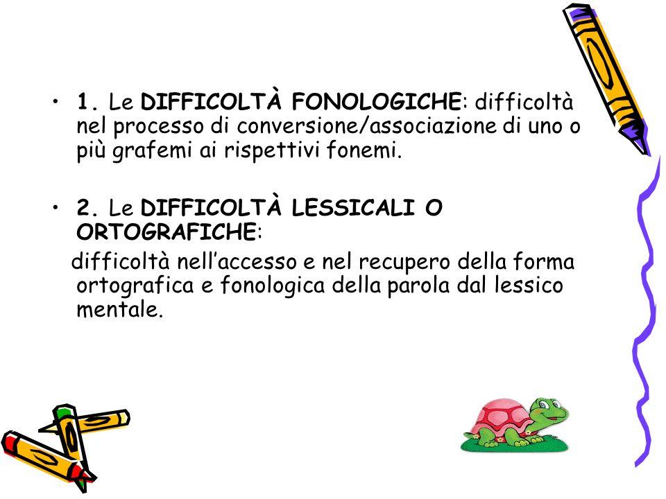 FATTORI RISCHIO Segni indicatori della possibile presenza di una determinata patologia.