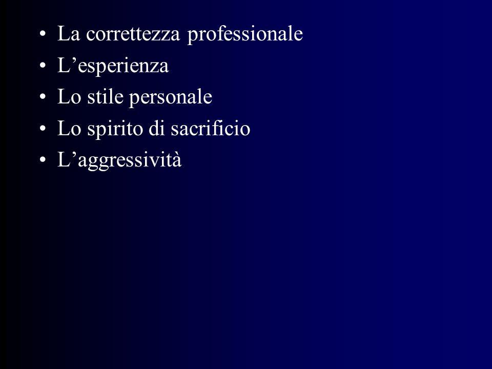 La correttezza professionale Lesperienza Lo stile personale Lo spirito di sacrificio Laggressività