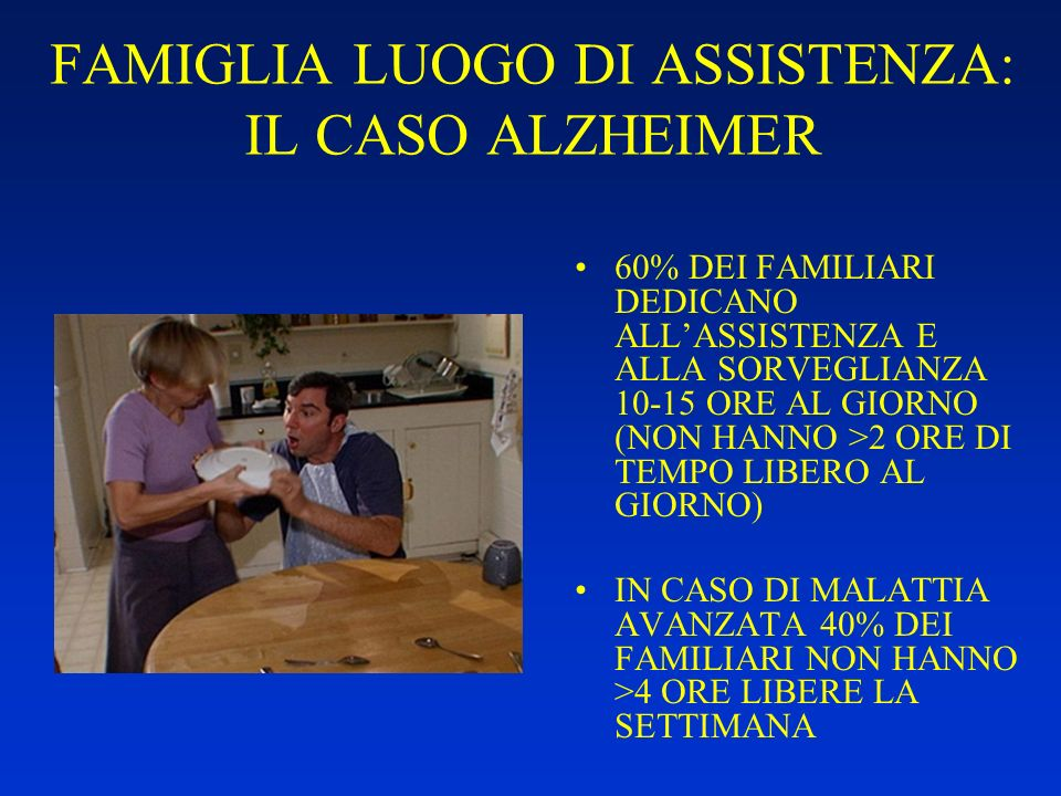 FAMIGLIA LUOGO DI ASSISTENZA: IL CASO ALZHEIMER 60% DEI FAMILIARI DEDICANO ALLASSISTENZA E ALLA SORVEGLIANZA 10-15 ORE AL GIORNO (NON HANNO >2 ORE DI