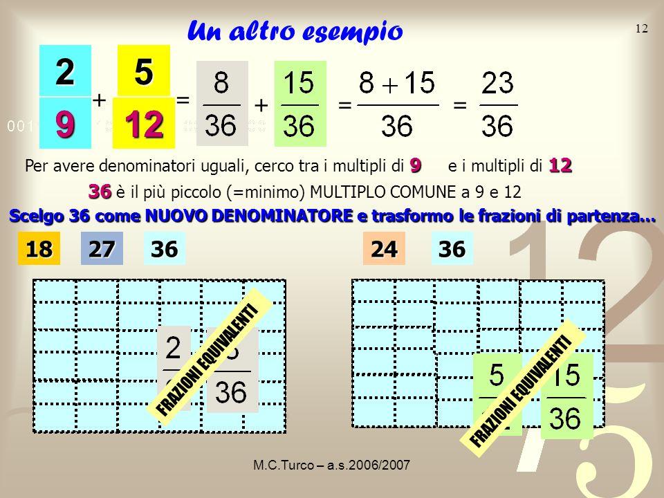 M.C.Turco – a.s.2006/2007 11 Come si trova il denominatore comune? Partendo da 6 66 6 parti ….. ne posso ottenere 12182430 Partendo da 4 44 4 parti ….