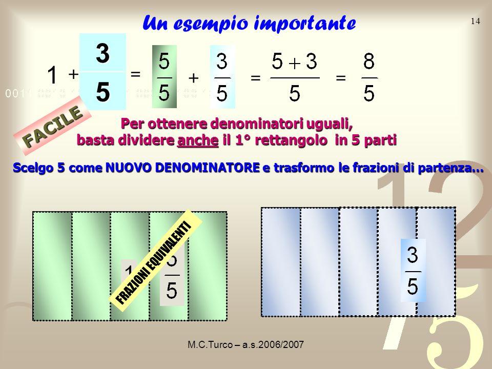 M.C.Turco – a.s.2006/2007 13 3 passi per calcolare … Cerca un nuovo denominatore che sia multiplo di tutti i vecchi denominatori Calcola il m.c.m. fra