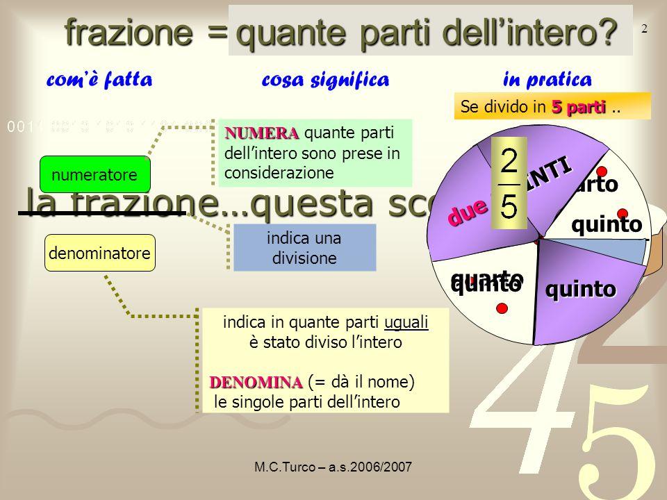 M.C.Turco – a.s.2006/2007 1 La somma di frazioni La somma di frazioni ( di che denominatore sei? )
