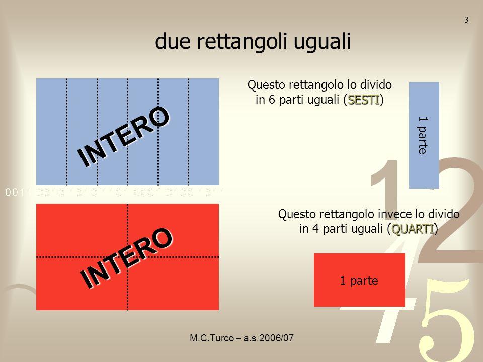 M.C.Turco – a.s.2006/2007 2 la frazione…questa sconosciuta… denominatore numeratore comè fattacosa significain pratica frazione = quante fette della t