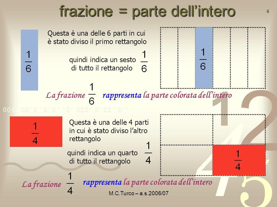 M.C.Turco – a.s.2006/07 3 due rettangoli uguali SESTI Questo rettangolo lo divido in 6 parti uguali (SESTI) QUARTI Questo rettangolo invece lo divido