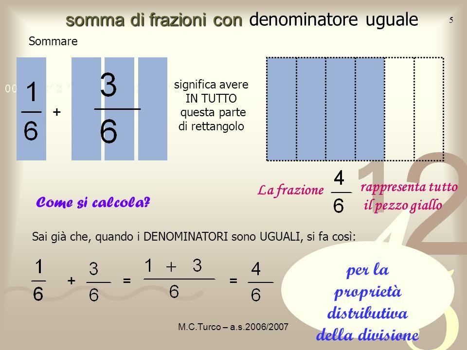 M.C.Turco – a.s.2006/07 4 frazione = parte dellintero Questa è una delle 6 parti in cui è stato diviso il primo rettangolo quindi indica un sesto di t