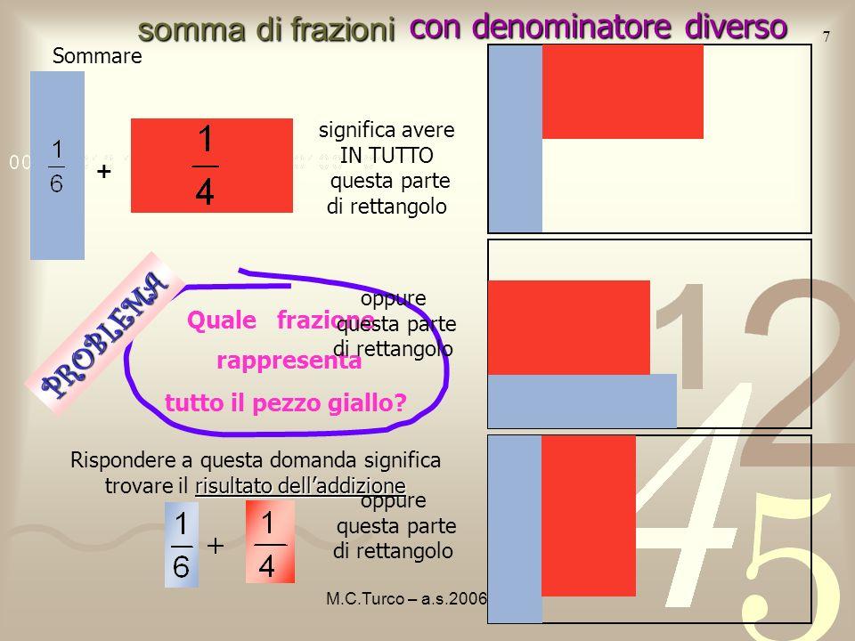 M.C.Turco – a.s.2006/2007 6 Quale sarà la frazione risultato? Come fare per CALCOLARE la frazione risultato? non hanno il denominatore uguale ? Quale