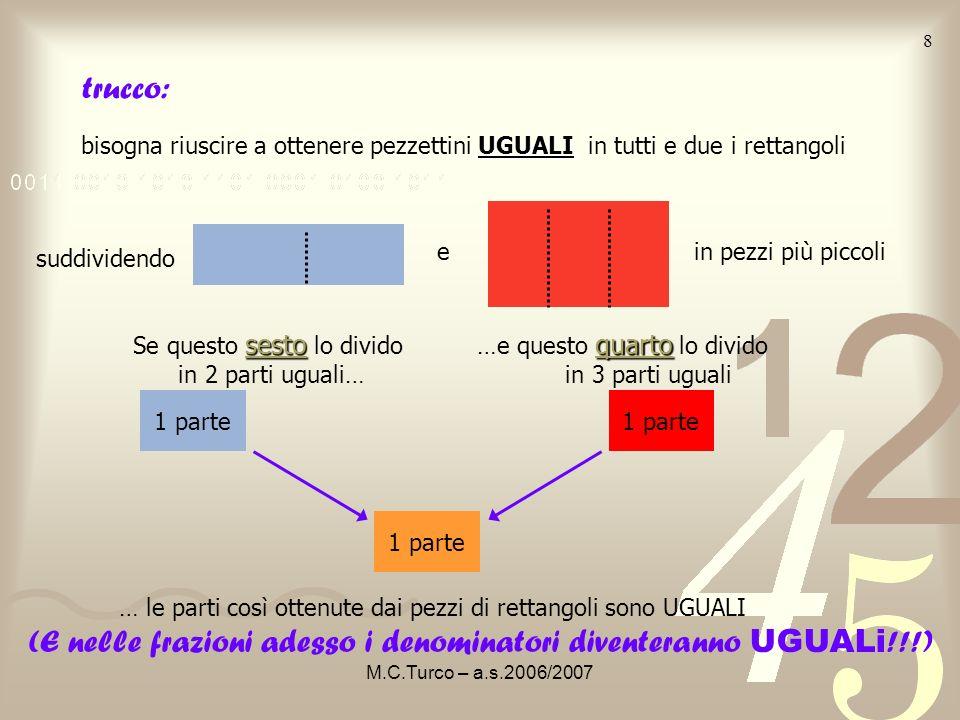 M.C.Turco – a.s.2006/2007 7 Sommare + significa avere IN TUTTO questa parte di rettangolo Quale frazione rappresenta tutto il pezzo giallo? risultato
