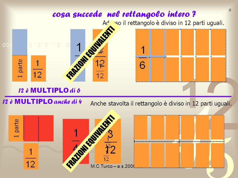 M.C.Turco – a.s.2006/2007 8 trucco: UGUALI bisogna riuscire a ottenere pezzettini UGUALI in tutti e due i rettangoli e in pezzi più piccoli sesto Se q