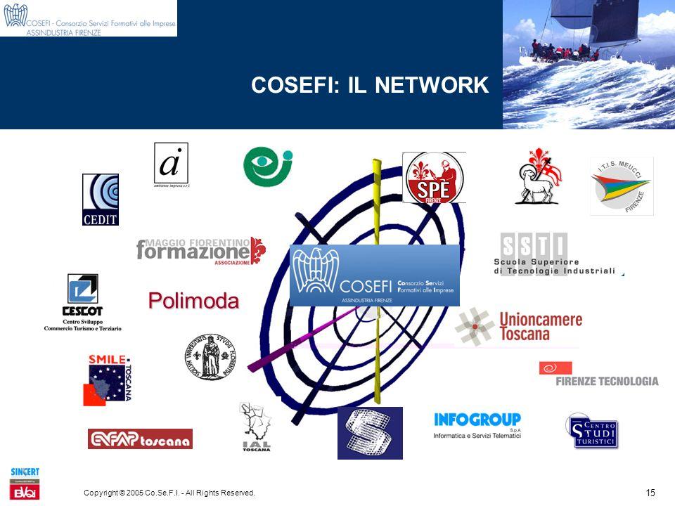 15 Copyright © 2005 Co.Se.F.I. - All Rights Reserved. COSEFI: IL NETWORK Polimoda