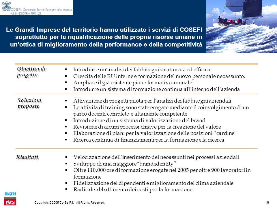 19 Copyright © 2005 Co.Se.F.I. - All Rights Reserved. Soluzioni proposte Soluzioni proposte Attivazione di progetti pilota per lanalisi dei fabbisogni
