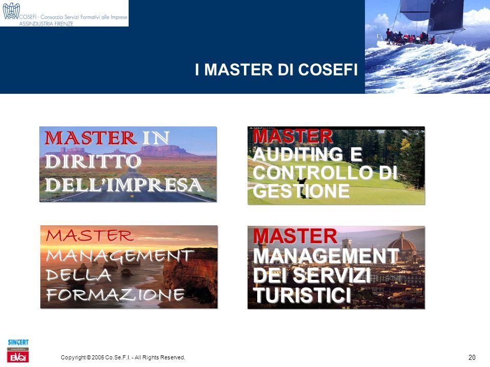 20 Copyright © 2005 Co.Se.F.I. - All Rights Reserved. I MASTER DI COSEFI MASTER IN DIRITTO DELLIMPRESA MASTER MANAGEMENT DELLA FORMAZIONE MASTER AUDIT