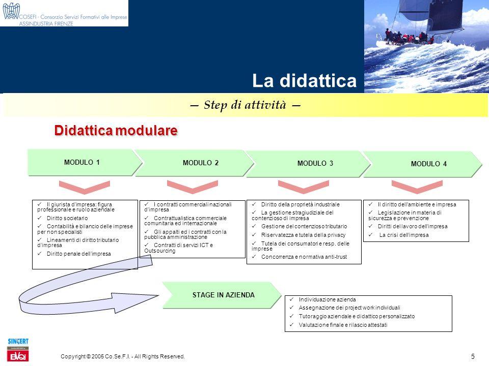 5 Copyright © 2005 Co.Se.F.I. - All Rights Reserved. La didattica Step di attività MODULO 2 MODULO 3 MODULO 4 Didattica modulare Il giurista dimpresa: