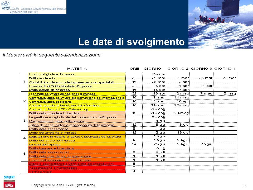8 Copyright © 2005 Co.Se.F.I. - All Rights Reserved. Le date di svolgimento Il Master avrà la seguente calendarizzazione: