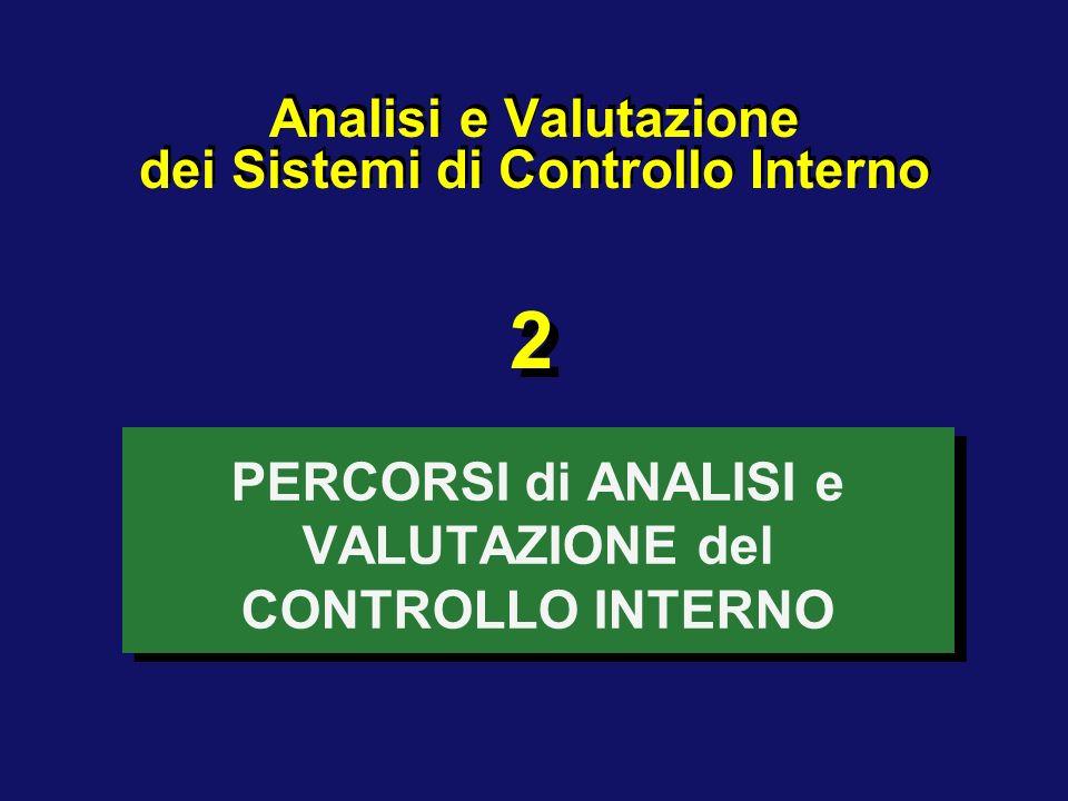 Analisi e Valutazione dei Sistemi di Controllo Interno PERCORSI di ANALISI e VALUTAZIONE del CONTROLLO INTERNO 2 2
