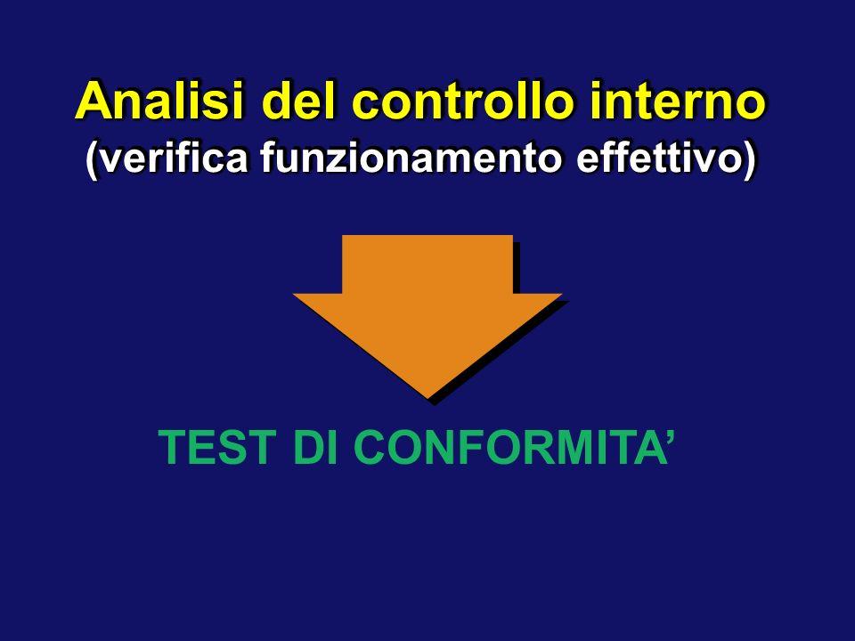 Analisi del controllo interno (verifica funzionamento effettivo) TEST DI CONFORMITA