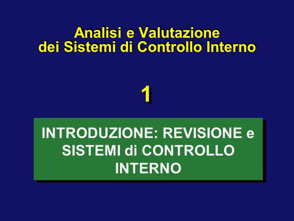 INTRODUZIONE: REVISIONE e SISTEMI di CONTROLLO INTERNO 1 1