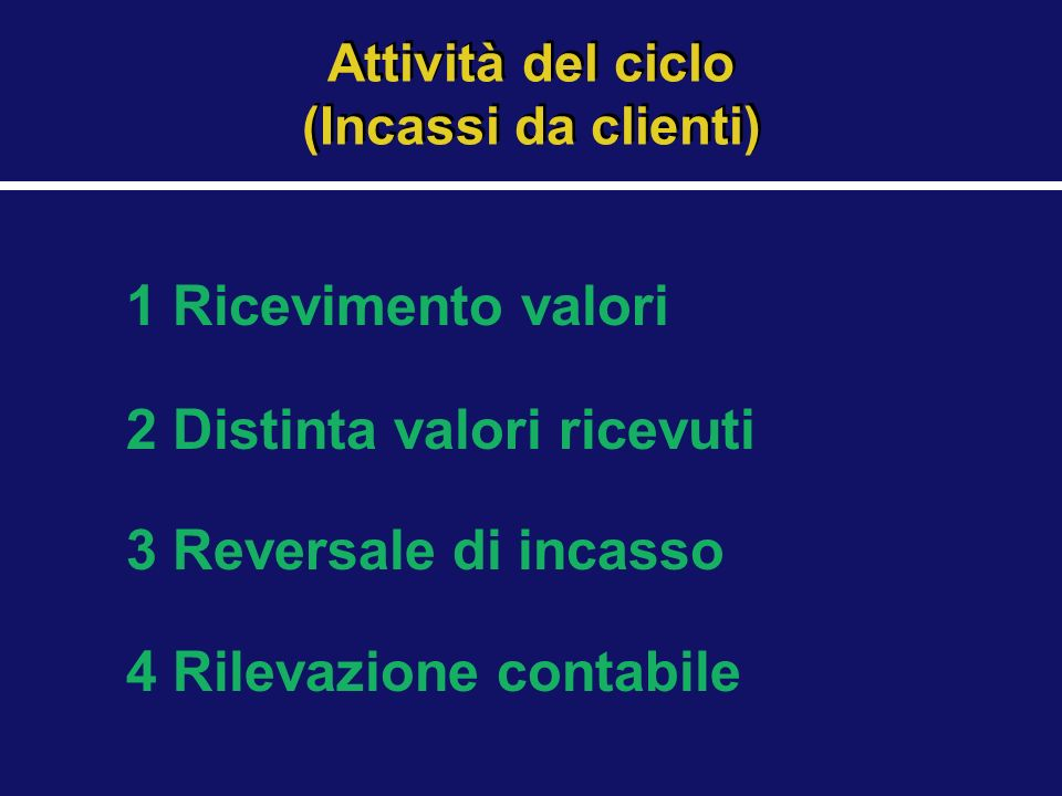 Attività del ciclo (Incassi da clienti) 2 Distinta valori ricevuti 3 Reversale di incasso 4 Rilevazione contabile 1 Ricevimento valori