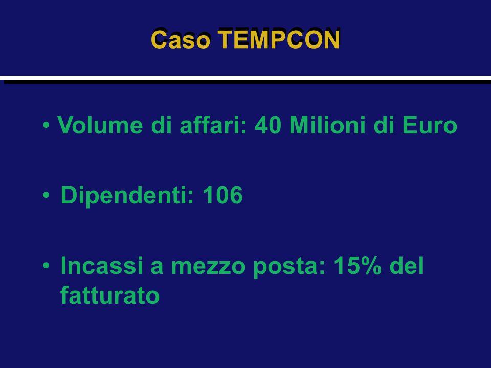Caso TEMPCON Dipendenti: 106 Incassi a mezzo posta: 15% del fatturato Volume di affari: 40 Milioni di Euro