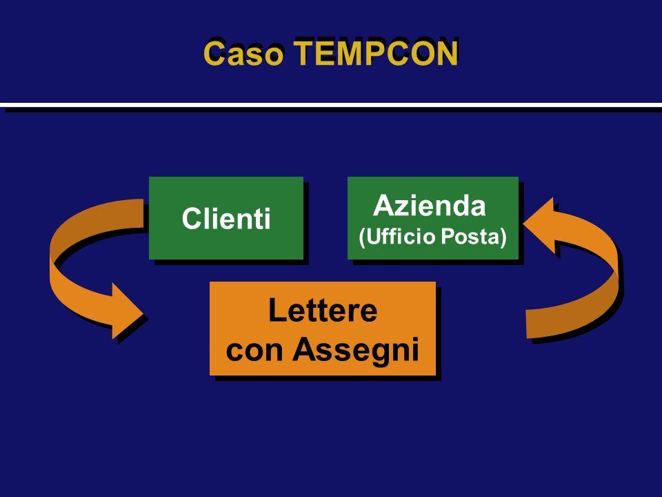 Caso TEMPCON Clienti Lettere con Assegni Lettere con Assegni Azienda (Ufficio Posta) Azienda (Ufficio Posta)