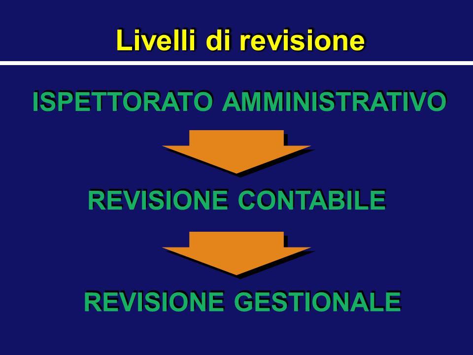 Livelli di revisione REVISIONE GESTIONALE REVISIONE CONTABILE ISPETTORATO AMMINISTRATIVO