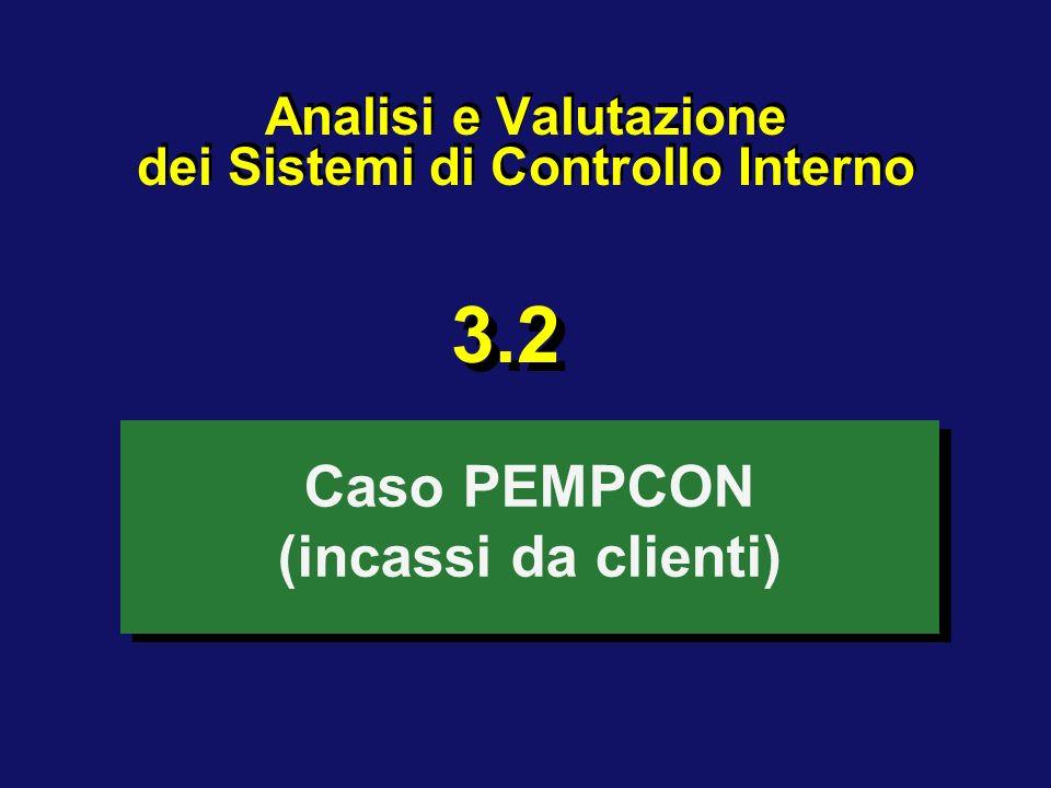 Analisi e Valutazione dei Sistemi di Controllo Interno Caso PEMPCON (incassi da clienti) 3.2