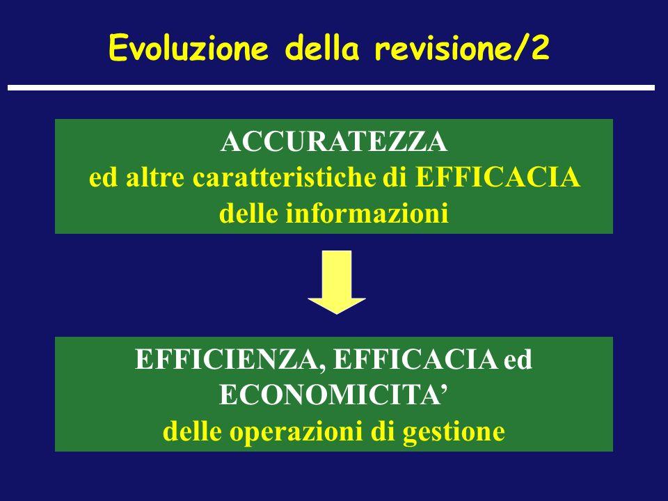Evoluzione della revisione/2 ACCURATEZZA ed altre caratteristiche di EFFICACIA delle informazioni EFFICIENZA, EFFICACIA ed ECONOMICITA delle operazion