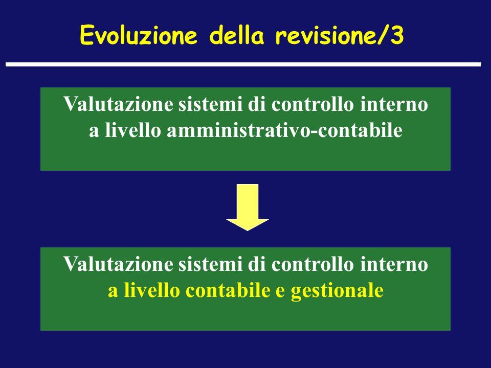 Evoluzione della revisione/3 Valutazione sistemi di controllo interno a livello amministrativo-contabile Valutazione sistemi di controllo interno a li