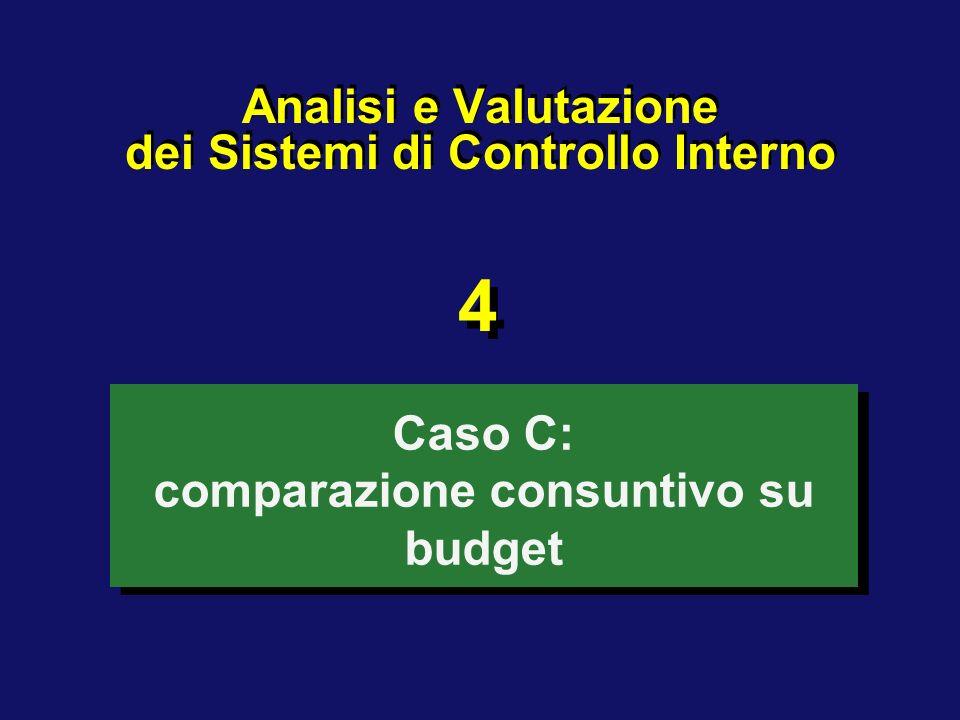 Analisi e Valutazione dei Sistemi di Controllo Interno Caso C: comparazione consuntivo su budget 4 4